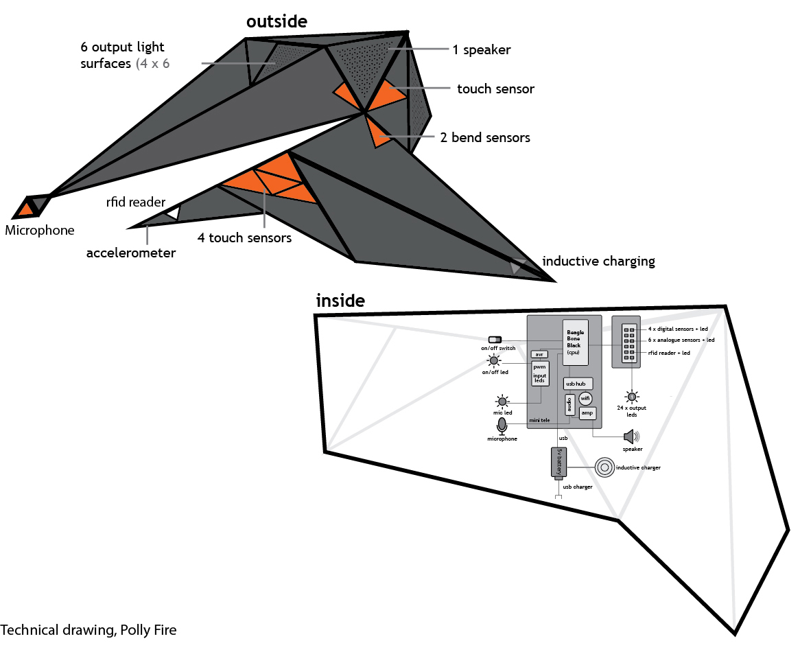 Polly Fire technical drawing